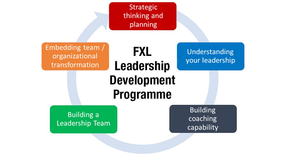 Leadership1no header
